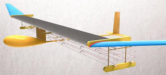 Flug Mit Ionenwind