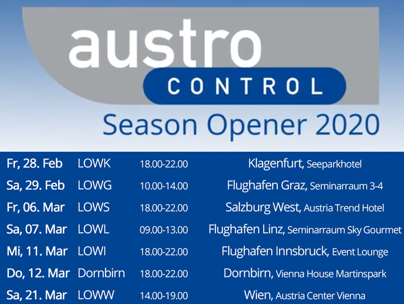 AustroControl: Season Opener 2020