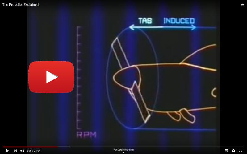 Propeller-Funktion einfach erklärt