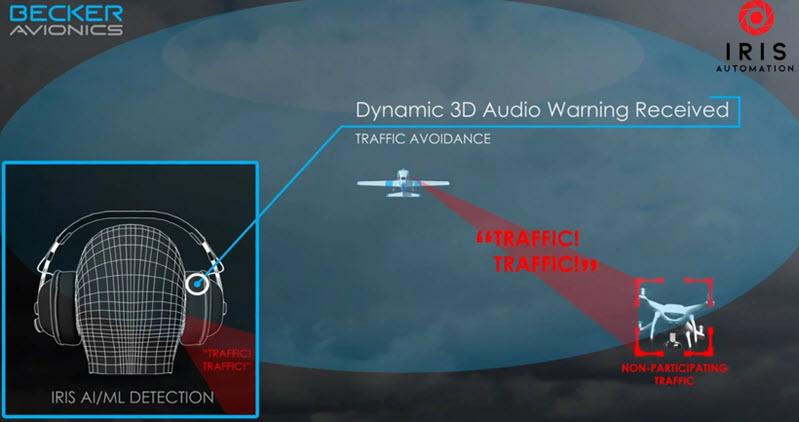Becker Avionics develops Collision Avoidance Safety System